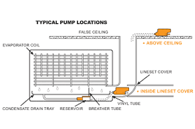 aspen® mini & maxi orange installation flexibility rectorseal Aspen Pumps Mini Orange Wiring Diagram the mini orange and maxi orange condensate pumps allow great installation flexibility perfect for fitting quickly and easily either above the false ceiling Water Pump Wiring Diagram