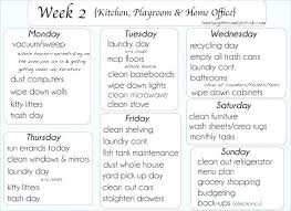 New House Furniture List Kitchen Furniture List Kitchen Cleaning