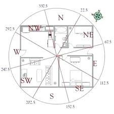 feng shui home office layout. For House Layout Tips Good Home Design Feng Shui Practitioners Say That Office