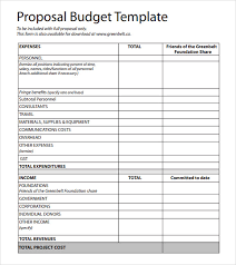 Free Budget Proposal Template Rome Fontanacountryinn Com