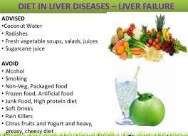 Chronic Liver Disease Diet Chart Diet In Liver Disease Liver Failure Fatty Liver Diet