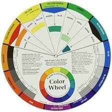 The Color Wheel Color Coordination For Men