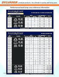 2006 Chevy Silverado Bulb Chart Sylvania Bulb Chart Top Car Reviews 2020