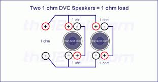 dvc 1 ohm wiring diagram wiring diagrams wiring dvc sub auto diagram schematic