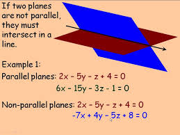 intersecting planes. intersecting planes b
