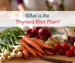 Diet Chart For Constipation Problem The Thyroid Diet Plan Hormonesbalance Com