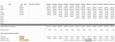 excel payroll template how to model payroll costs in ms excel accountex report