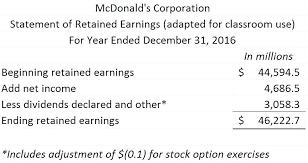Statement Of Earnings Template Statement Of Employment Template Co Free Earning Statement