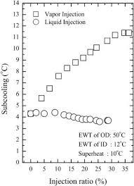 R22 Superheat Slide Chart 15 Fresh R22 Superheat Chart Images Percorsi Emotivi Com
