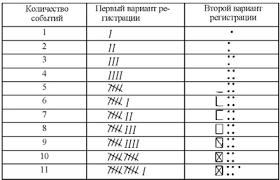 Контрольный листок Диапазон применения контрольных листков очень широк а их виды весьма разнообразны При подготовке контрольных листков нужно следить за тем