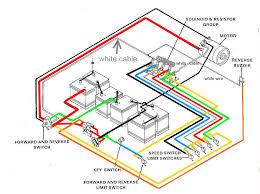 1985 club car wiring diagram schematic wiring diagram for you • 1985 club car wiring schematic wiring diagrams source rh 16 7 ludwiglab de 1995 club car wiring diagram 1994 club car wiring diagram