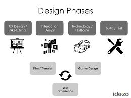 Game Interaction Design Design Approaches For Immersive Experiences Iifvar 2017