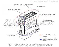 dtc p0340 camshaft position sensor circuit malfunction diagnosis these are dtc p0341 camshaft position circuit low and dtc p0342 camshaft positon circuit high