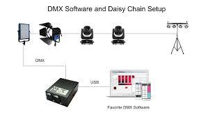 dmx control software setup wiring diagram streamgeeks dmx 512 wiring diagram dmx control software setup wiring diagram