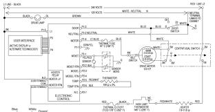 estate dryer wiring diagram electric dryer diagram \u2022 free wiring whirlpool dryer cord installation 3 prong at Estate Dryer Wiring Diagram