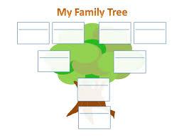Family Tree Chart Pdf Single Parent Family Pdf