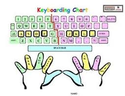 Printable Keyboard Chart Colored Keyboard Example Printable Typing Skills