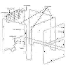 Whirlpool WRN28RWG6 Refrigerant Circuit whirlpool wrn28rwg6 refrigerant circuit refrigerator on kenmore compressor wiring diagram