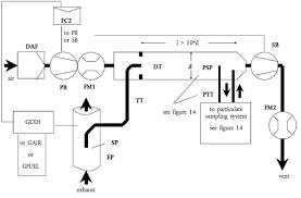 gas flow meter symbol. gas flow meter symbol