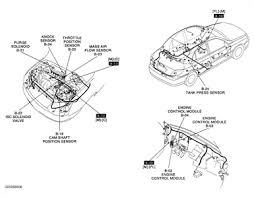 kia cerato engine diagram kia wiring diagrams