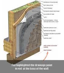 manufactured stone siding causing big