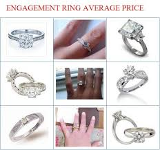 Average Engagement Ring Cost Average Cost For Engagement Ring With Ring Ourbodyacorpsouvert Com
