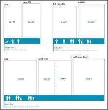 mattress sizes double vs full. Futon Measurements Mattress Sizes Double Vs Full