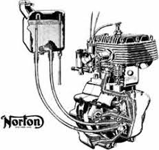 norton motorcycle manuals wiring harnesses and parts norton motorcycle manuals