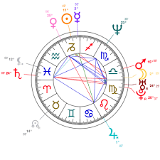 Tia Carerre Zodiac Birthday Astrology