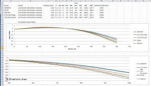 20 Gauge Slug Ballistics Chart 57 Explicit 270 Ballistic Chart