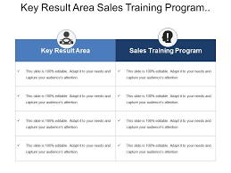 Sales Training Template Key Result Area Sales Training Program Network Expansion