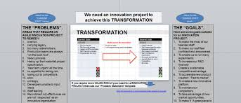 Innovation Project Proposal Template (Powerpoint)