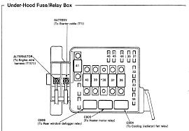 1996 honda civic fuse panel diagram awesome honda accord fuse box 1996 honda accord lx fuse box diagram 1996 honda civic fuse panel diagram best of honda civic ep3 engine diagram free wiring diagrams