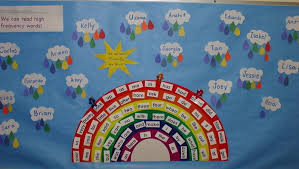 Rainbow Words Worksheet Sight High Frequency Words A To