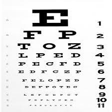Alphabet Eye Chart The Eye Chart