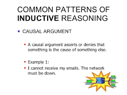 analysis inductive and deductive arguments 47