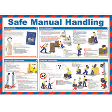safe manual handling safety poster safety fire safety poster safe manual handling safety poster