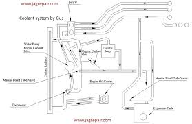 2010 jaguar xf engine diagram fuse box diagrams enthusiast wiring o full size of 2010 jaguar xf engine diagram x type trusted wiring o diagrams s 3