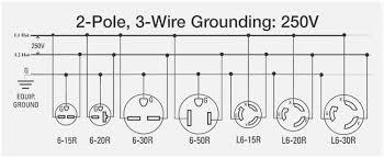 nema 6 20p wiring diagram wiring diagram for you • diagram nema 10 50p wiring diagram u2022 nema 6 50p wichita s blog rh wichitasblog com nema l6 20p wiring diagram nema 6 20 wiring diagram