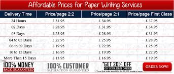 cheap dissertation writing cheap dissertation writing uk cheque dsktech biz dsk techdsk tech