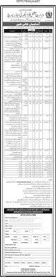 department of plant protection govt of jobs advertisement english edit advertisement urdu edit