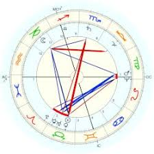 Natal Chart Cal Lilly William Astro Databank