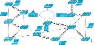 wireless lan controller configuration guide release  wireless backhaul