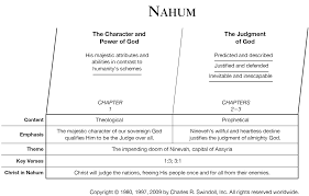 Bible Conversion Chart Book Of Nahum Overview Insight For Living Ministries