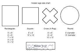 Dining Room Rug Size Guide Kommuniceramera Org