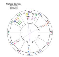 Judge Judy Birth Chart Richard Dawkins Staunch Defender Of Sun Sign Astrology