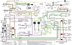 triumph tr wiring diagram triumph wiring diagrams online wiring diagram triumph tr6 overdrive the wiring diagram