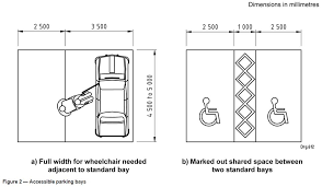 parking dimensions. Delighful Dimensions Parking Size Dimensions  Inside Parking Dimensions K
