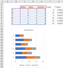 Stacked Bar Chart Add Totals To Stacked Bar Chart Peltier Tech Blog