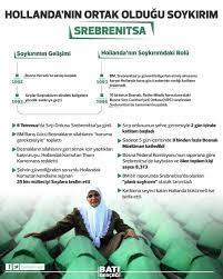 """medya adamı on Twitter: """"Hollanda'nın yüz karası soykırımlar tarihi: -  Kızıldereli Katliamı - Endonezya Katliamı - Çinli Katliamı - Srebrenitsa  Katliamı… https://t.co/MVzZW2A2Yq"""""""